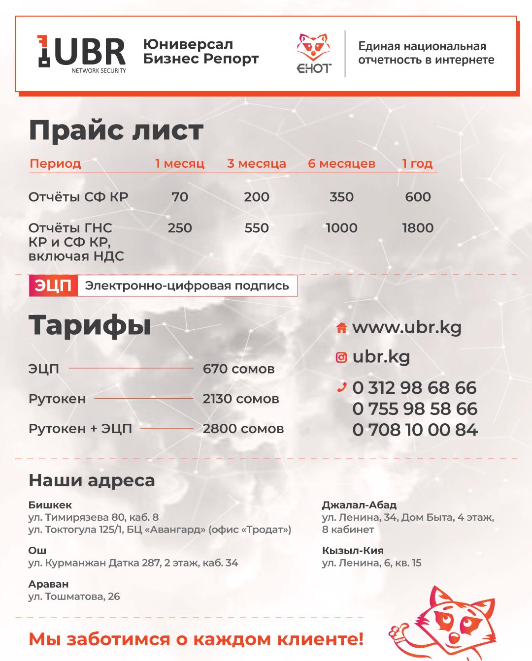 Важная информация о новом стандарте ЭЦП в Киргизии